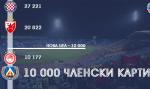 От Левски обявиха: Задминахме Динамо (Загреб) и Олимпиакос