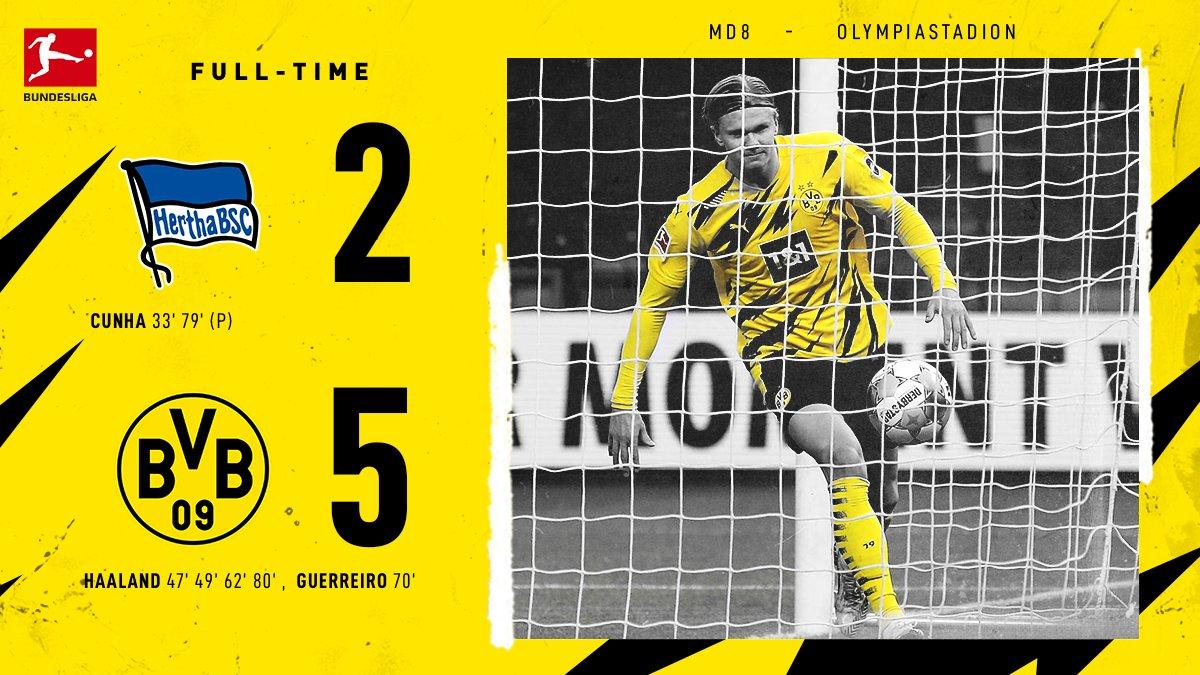 Дортмунд прегази Херта, Холанд с четири гола 8