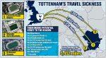 Крушарски отрязал мераците на Тотнъм за преместване на мача в Лондон