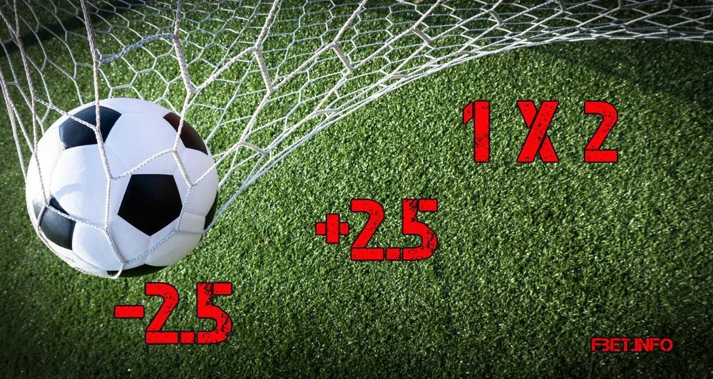 Как да печелим от футболни залози онлайн